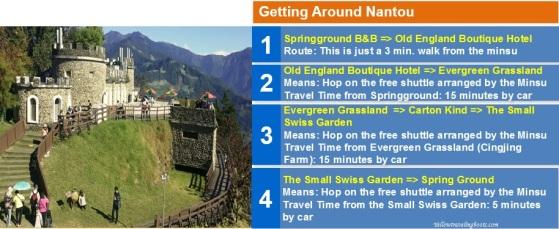 Getting Around Nantou