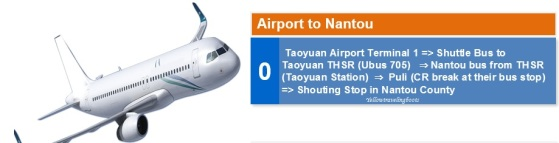 Transportation from Taoyuan Airport to Nantou