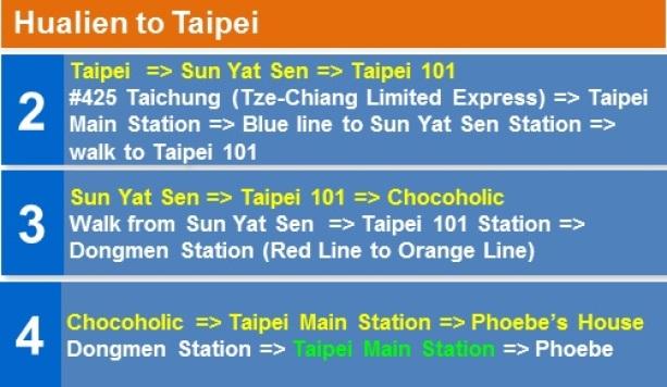 Hualien to Taipei
