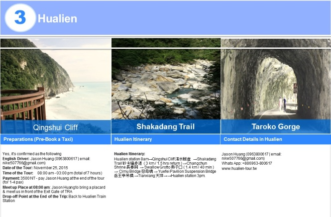Preperation, Itinerary, and Contact in Hualien