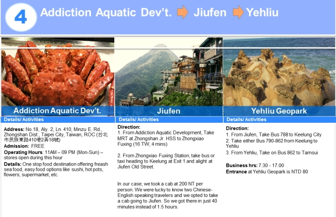 Taiwan Itinerary - Addiction Aquatic Development, Jiufen, and Yehliu.jpg