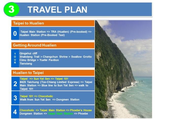 Travel Plan in Hualien